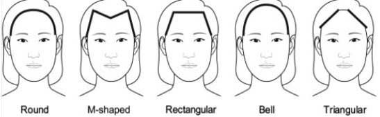 女性髮際線 1